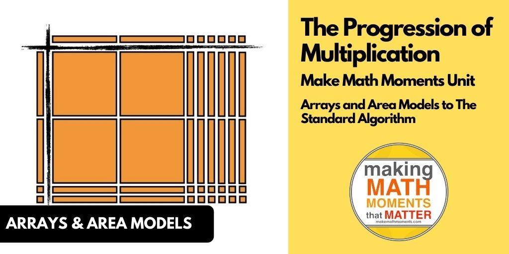 The Progression of Multiplication