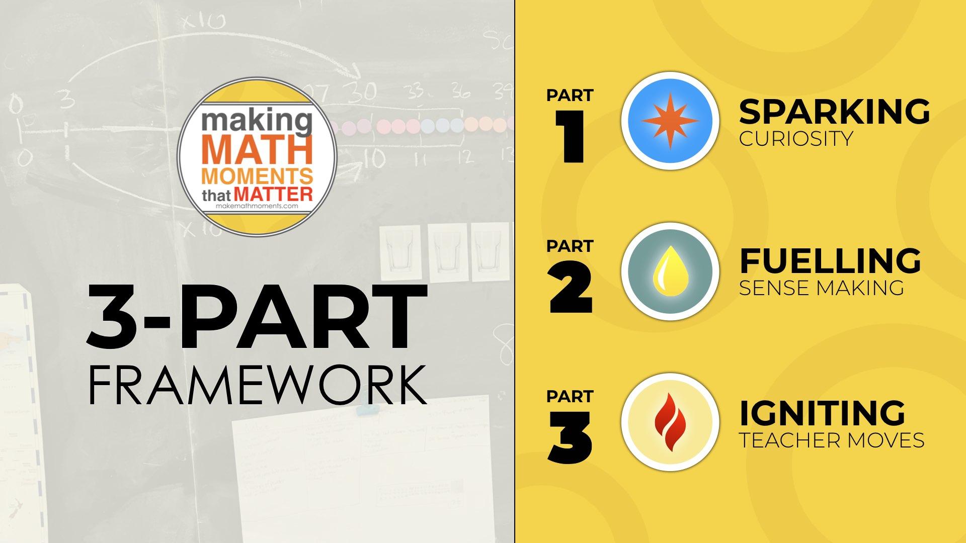 MMM 3-Part Framework