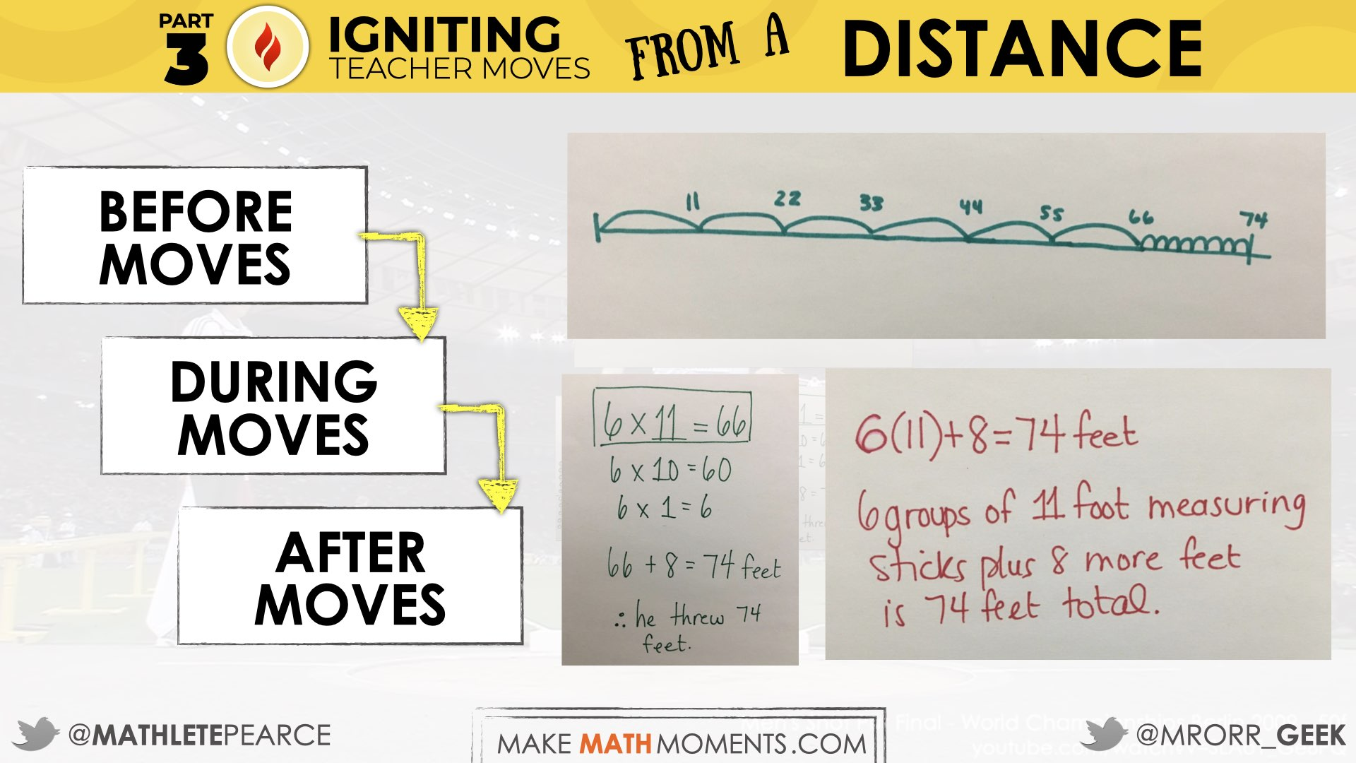 Igniting Teacher Moves - Before During After.003