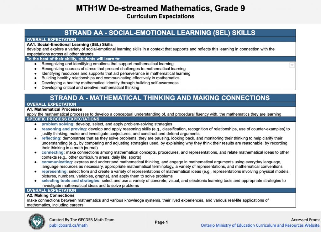 MTH1W De-streamed Mathematics, 9 Curriculum Google Doc By Strand