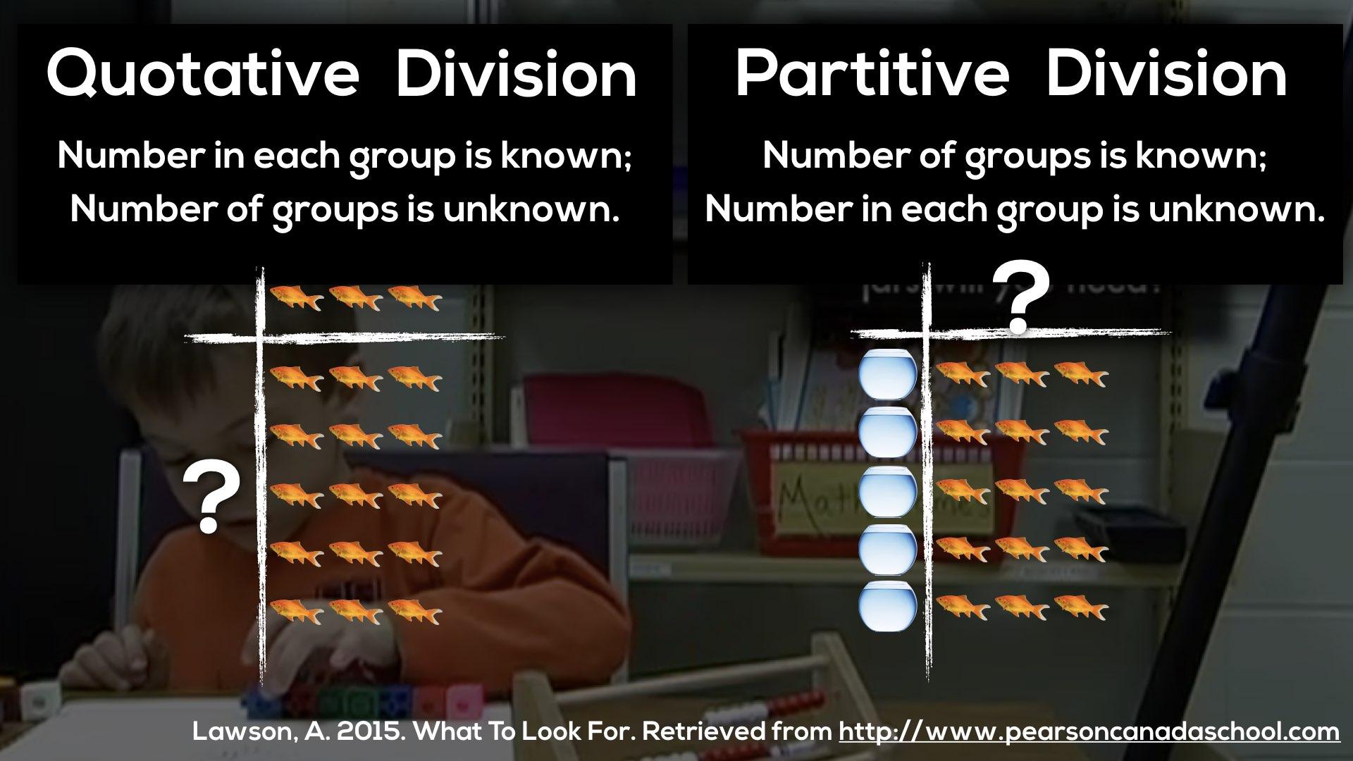 Progression of Division - Summarizing Partitive and Quotative Division