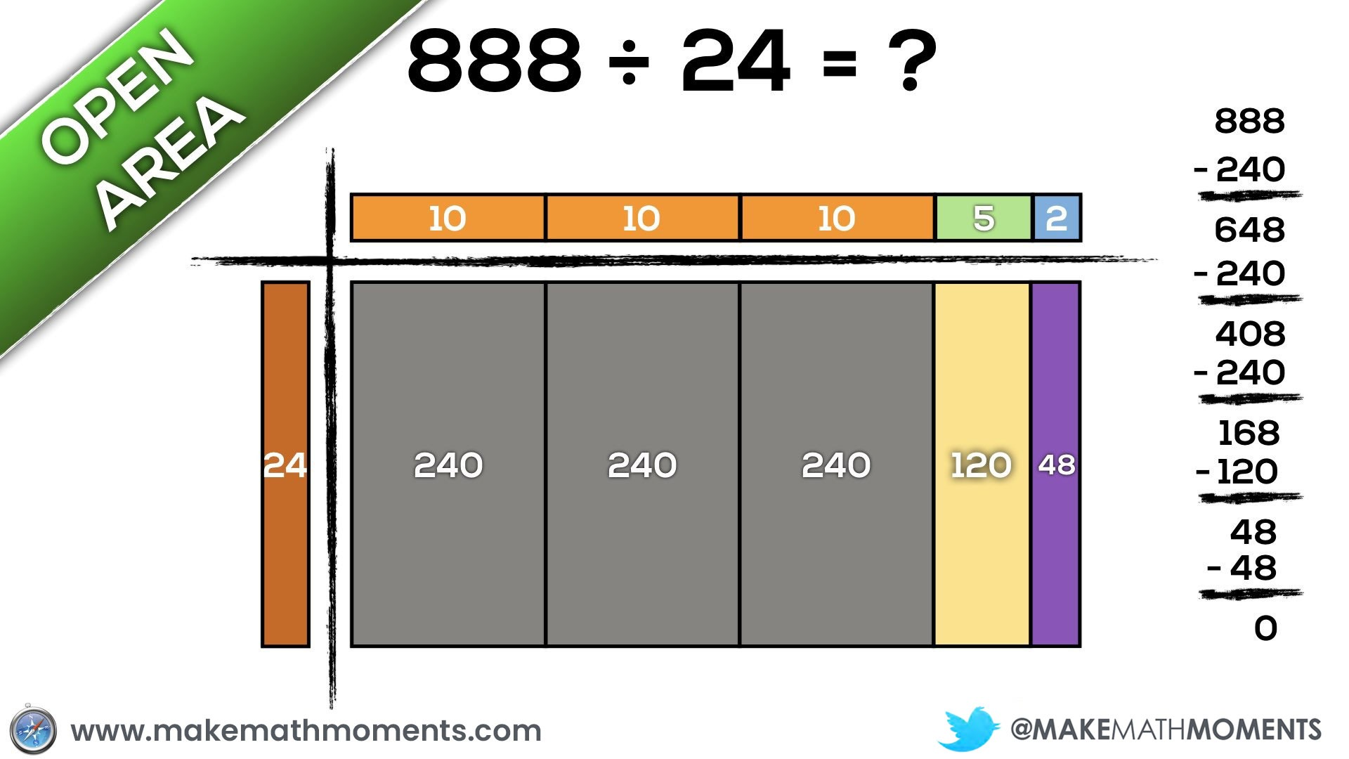 Progresson of Division - 888 Divided By 24 Using Area Model