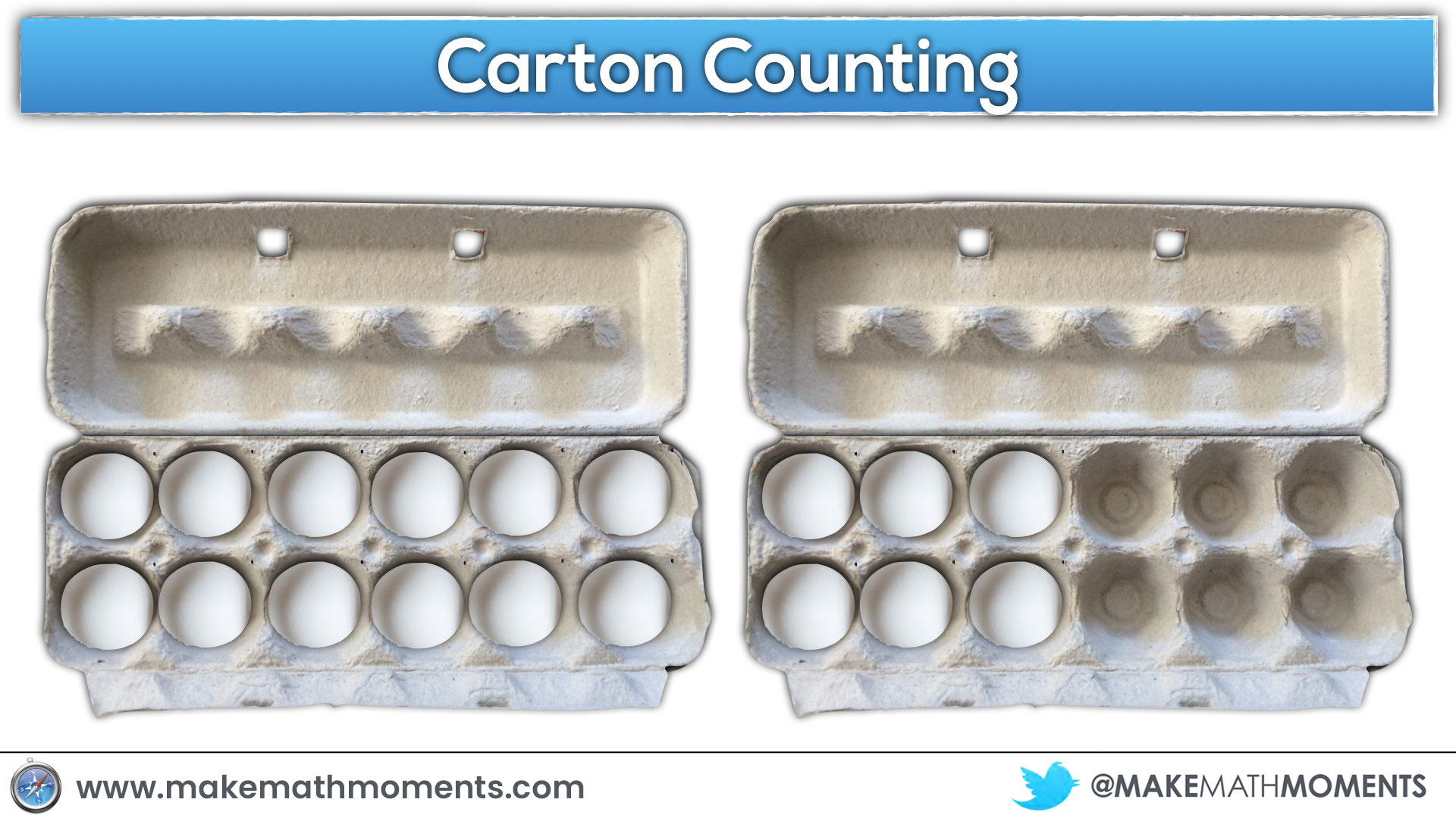 Carton Counting - Part-Whole Relationships