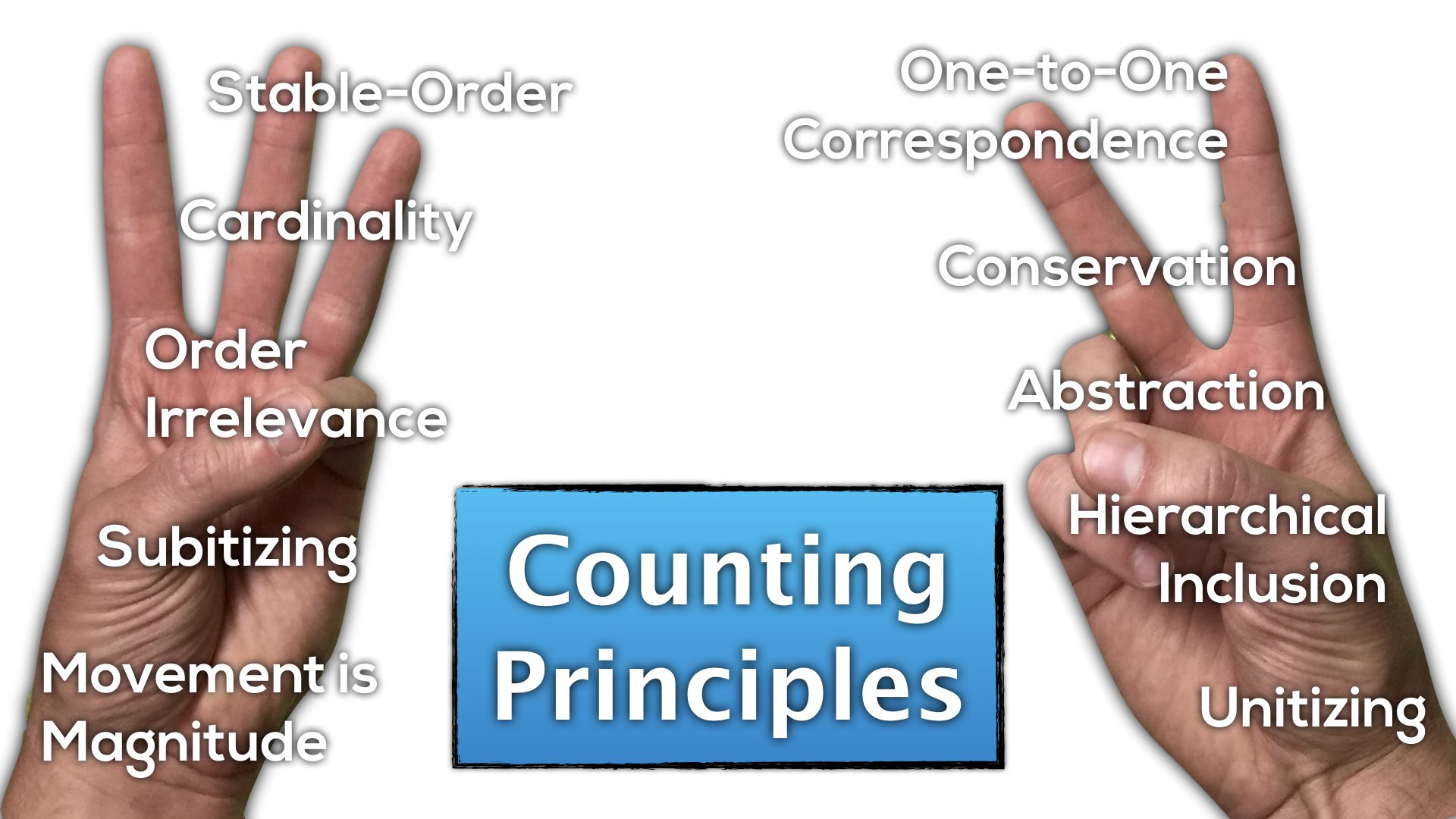 Counting Principles - Counting and Cardinality - Make Math Moments Throughout Fundamental Counting Principle Worksheet