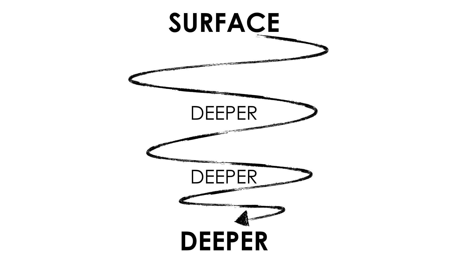 Spiralling Your Math Curriculum - Downward Spiral Surface to Deep Learning