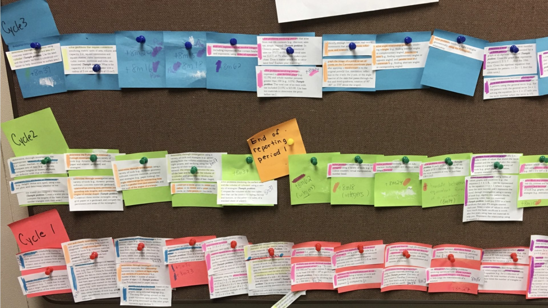 Spiralling Your Math Curriculum - Jana LePage-Kljajic Planning Spiralling With Paper