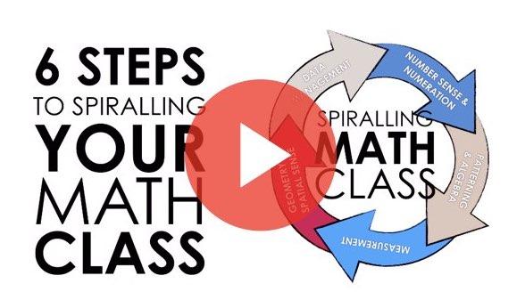 Spiralling Video 2 - 6 Steps to Spiralling