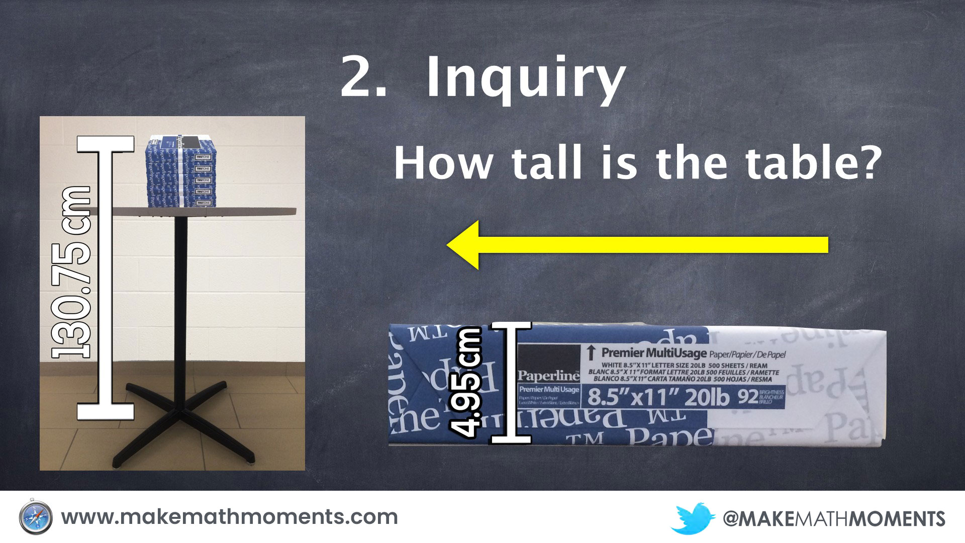 4-Part Math Lesson - Inquiry Part - Stacking Paper Sequel