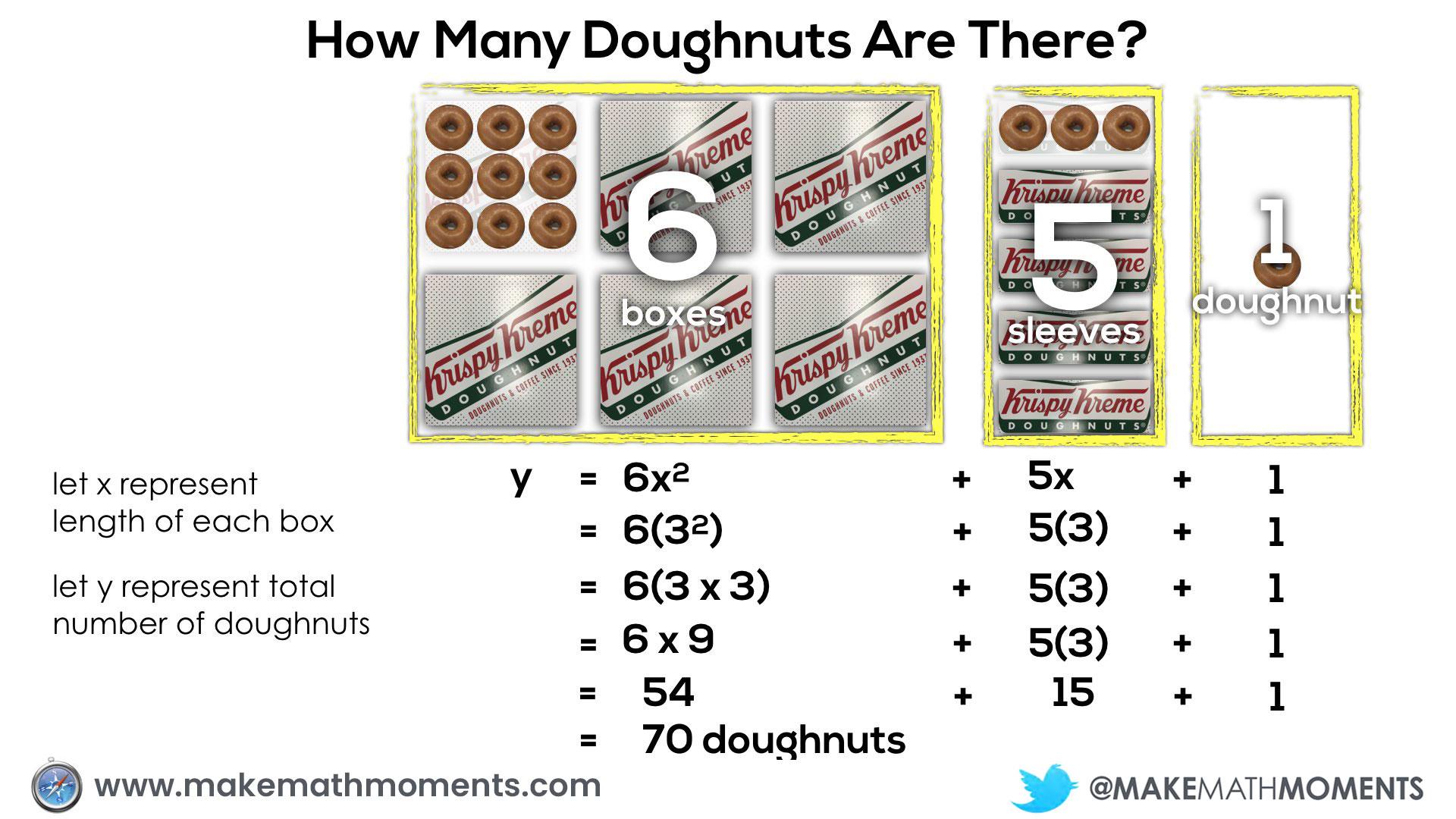 Boxes of Doughnuts Algebraic Equation with Symbols