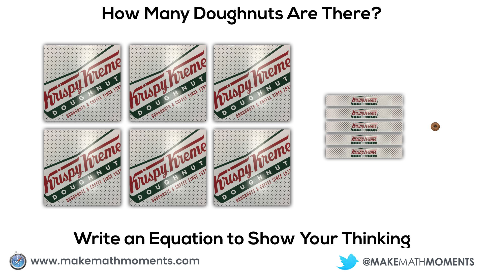Write an equation to show your thinking