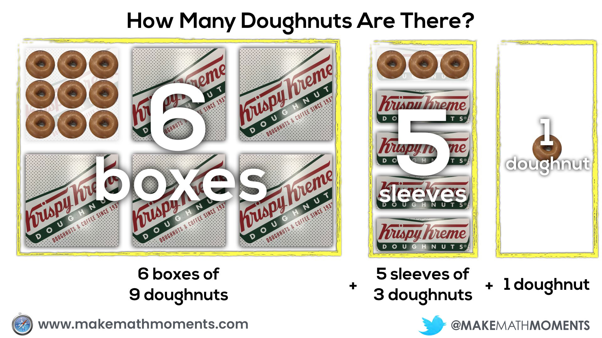 6 boxes 5 sleeves 1 doughnut word expression
