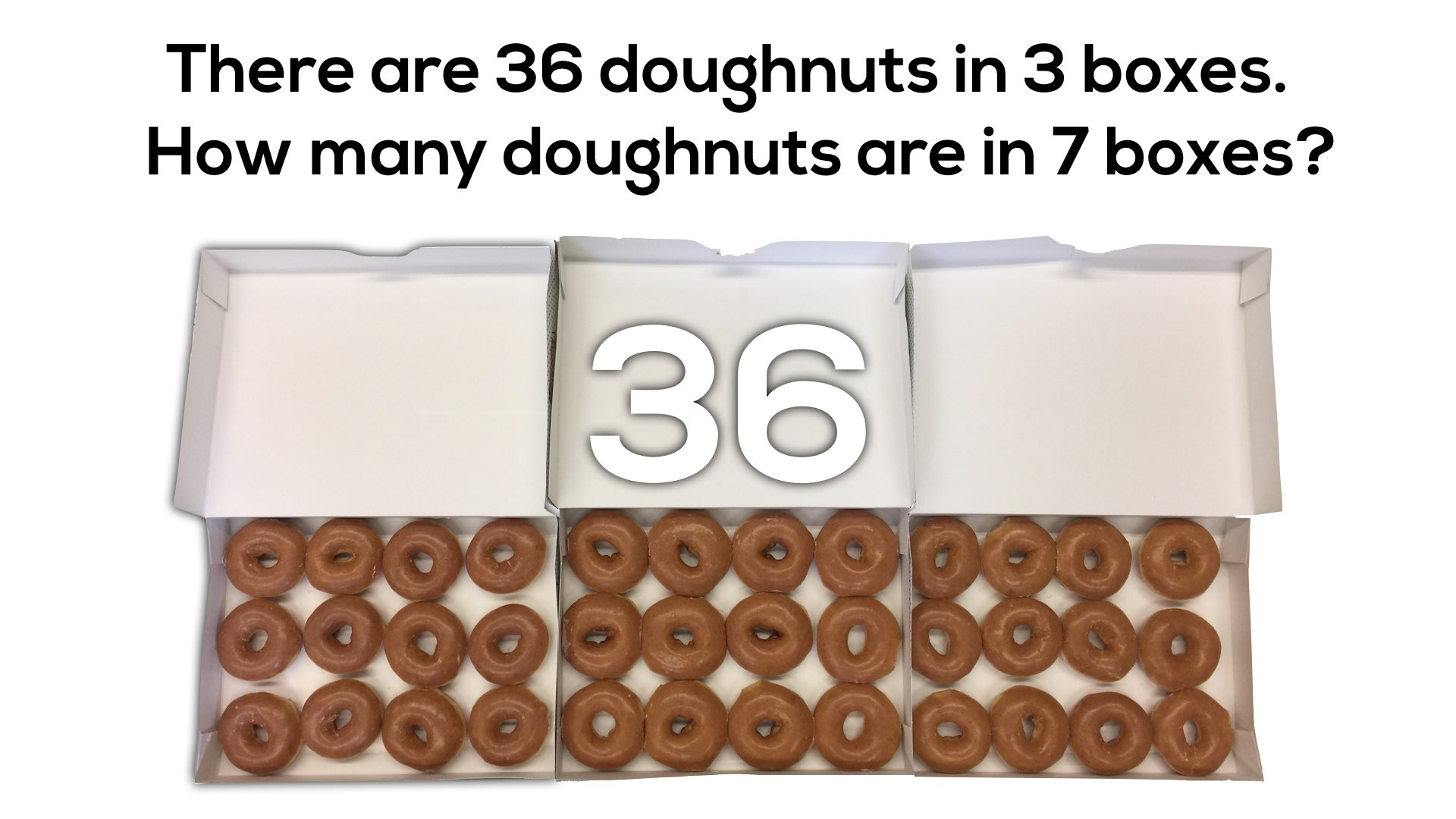 Concreteness Fading.022 how many doughnuts are in 7 boxes