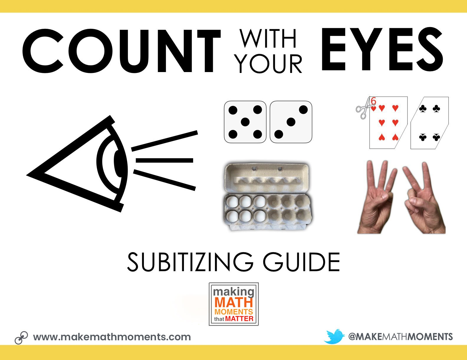 Count With Your Eyes Subitizing Guide Featured Image