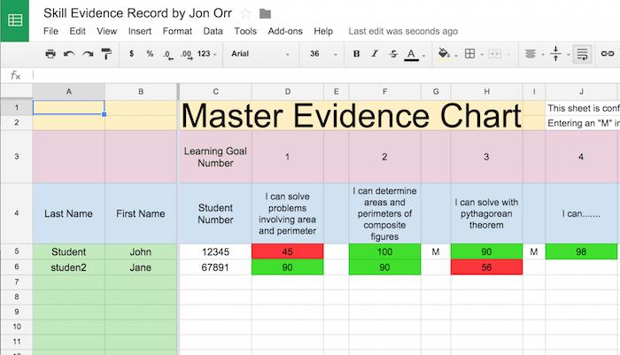 Master Student Skill Evidence Sheet - Jon Orr small