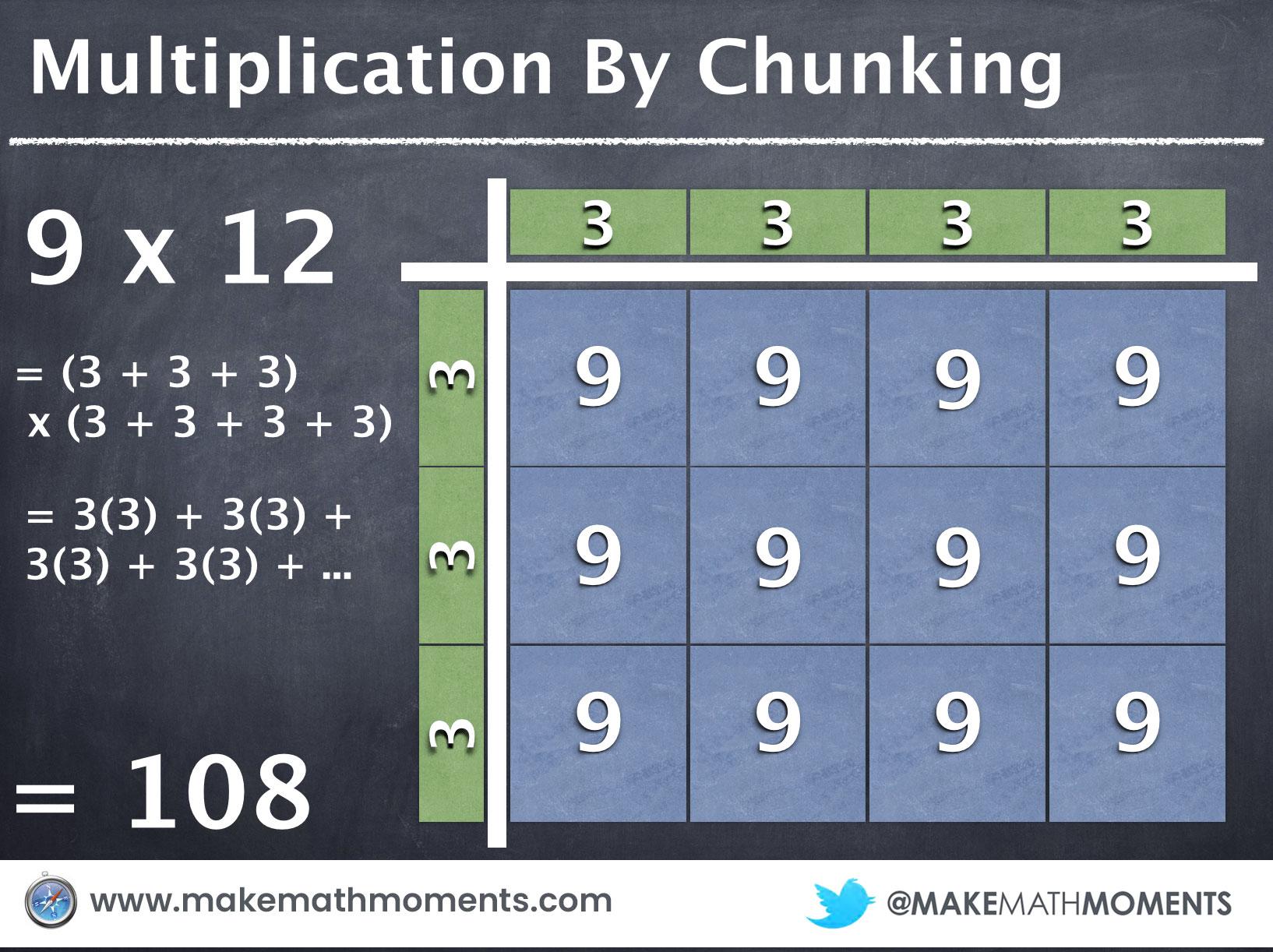 Multiplication By Chunking - 12 x 9 = 3x3 + 3x4