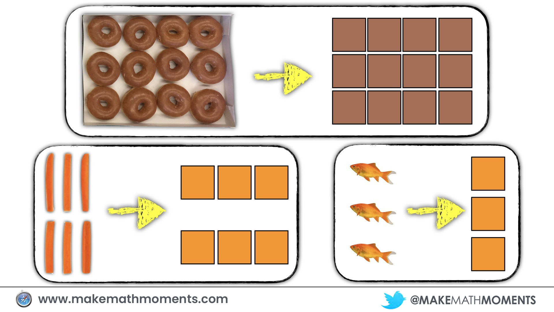 Using Manipulatives - Square Tiles