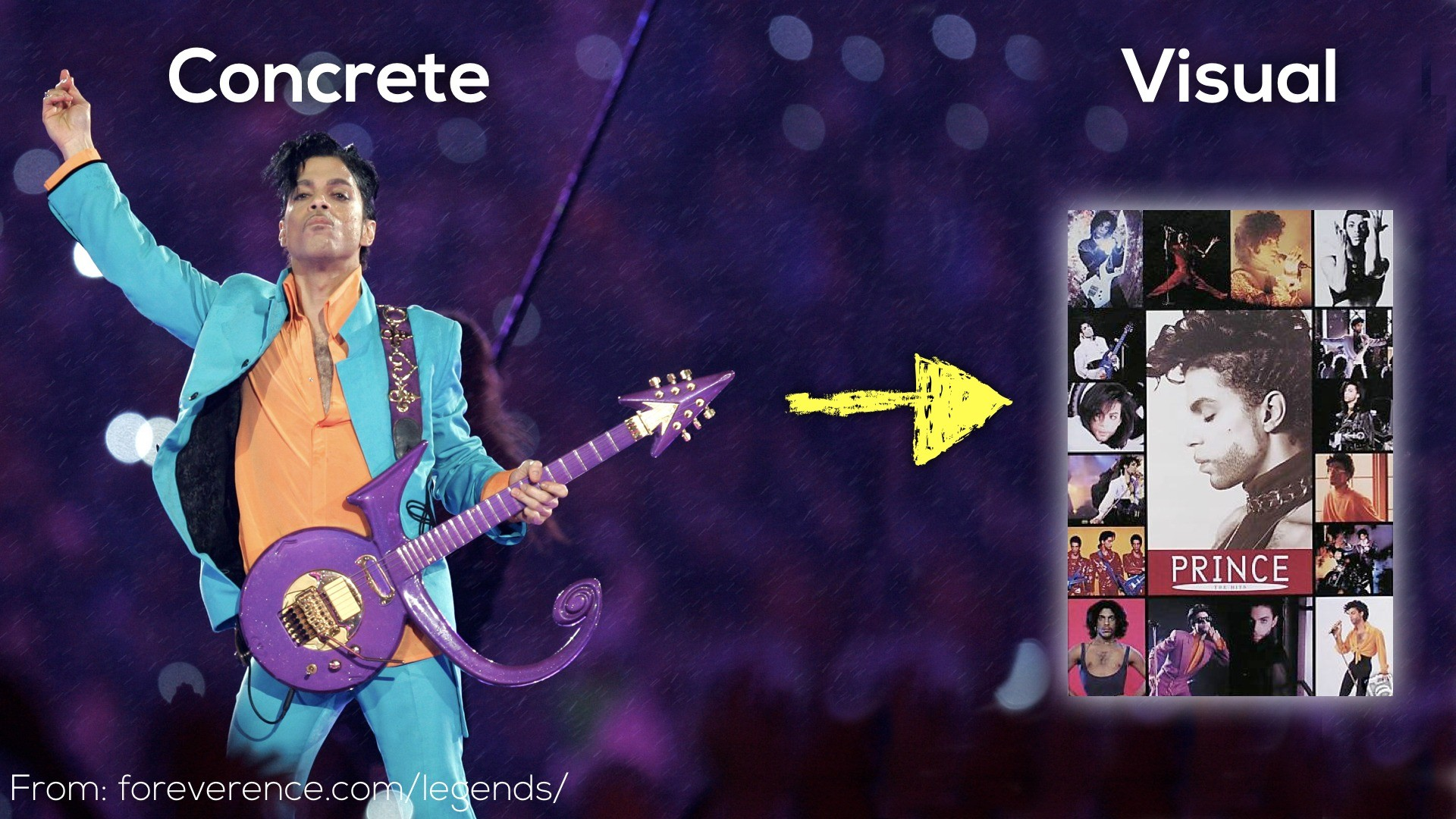Concreteness Fading Model - Prince in Concert to Posters to Visualize