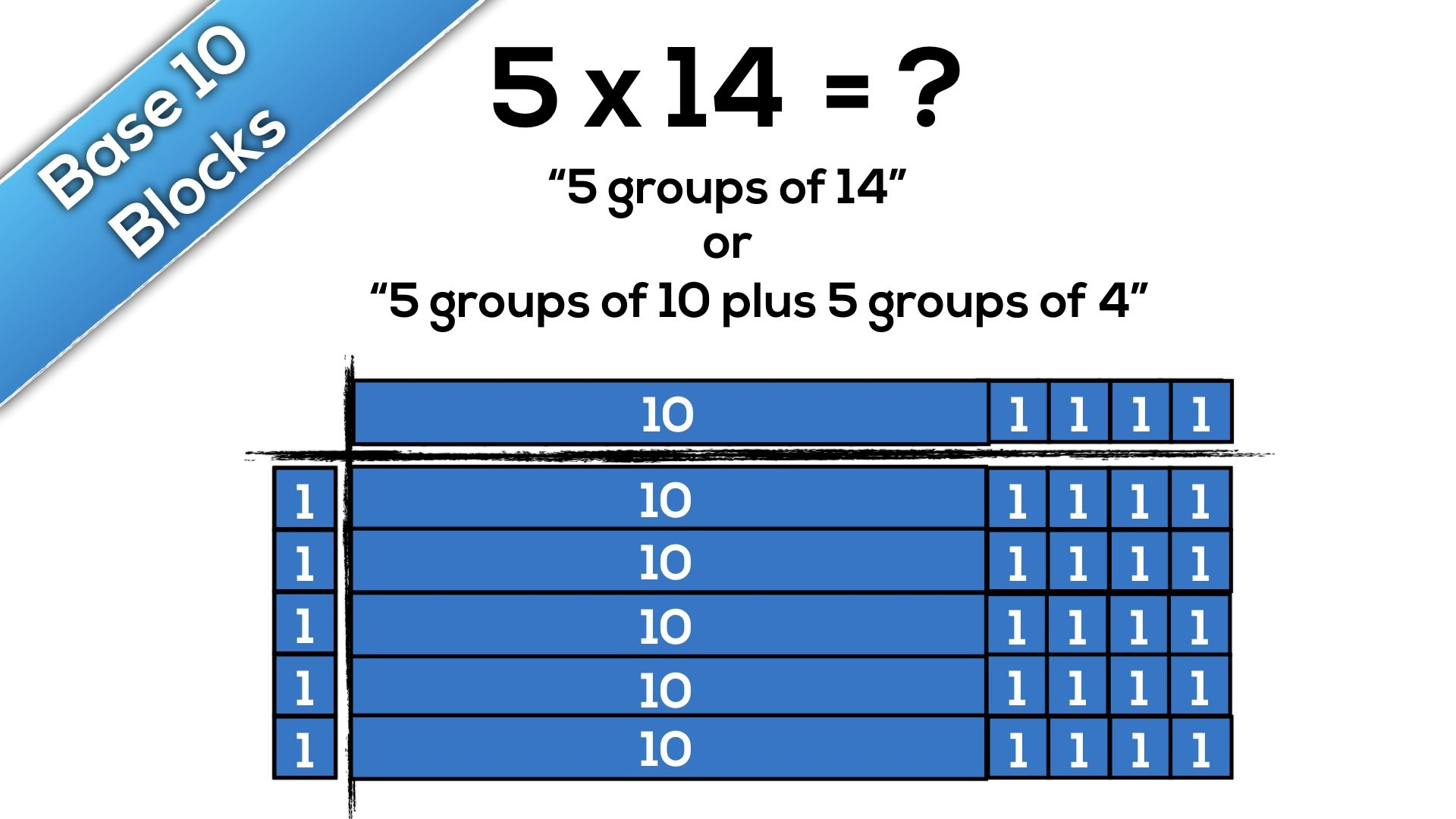 Progression of Multiplication Slide Deck - Base Ten Blocks 5 times 14