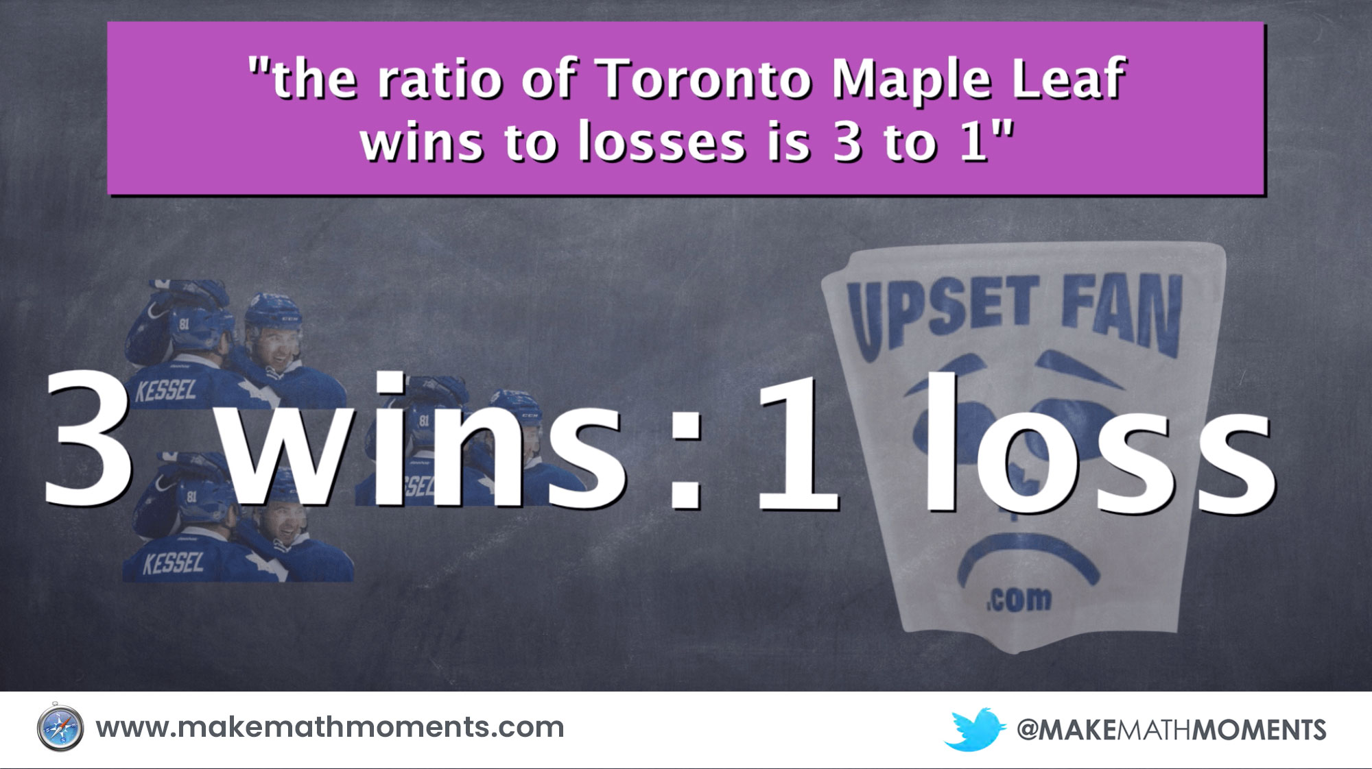 Proportional Reasoning 3 wins to 1 loss Ratio Example