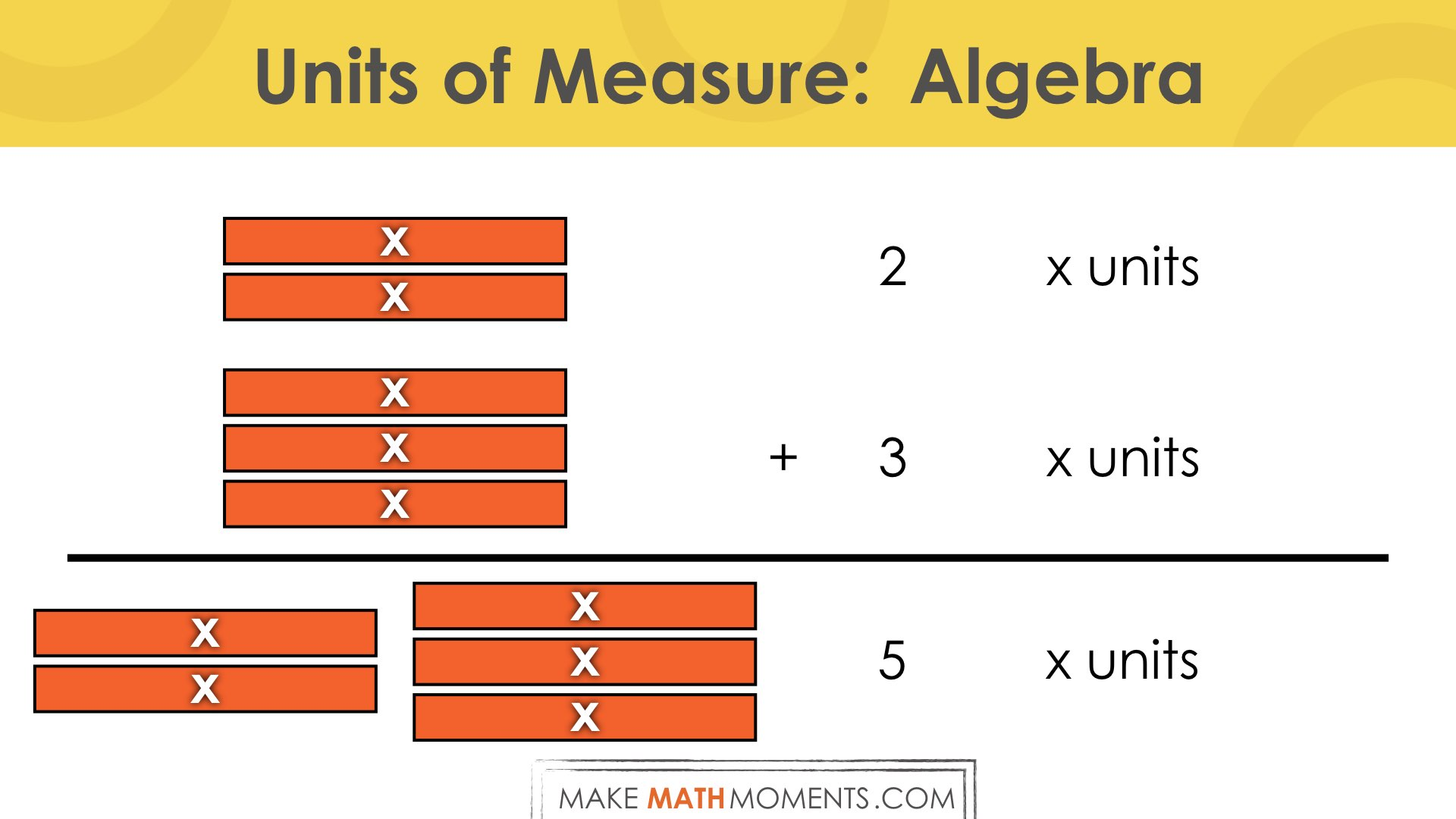 Why The Unit of Measure Matters.037 - Algebra Addition Unit of Measure